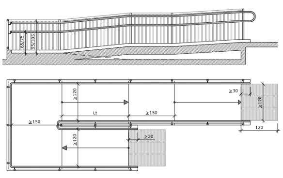 Diseño de rampas accesibles