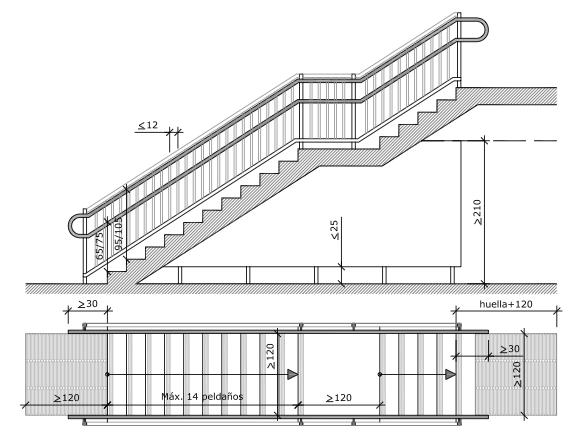 Gu a de buenas pr cticas en el dise o escaleras for Como trazar una escalera de metal